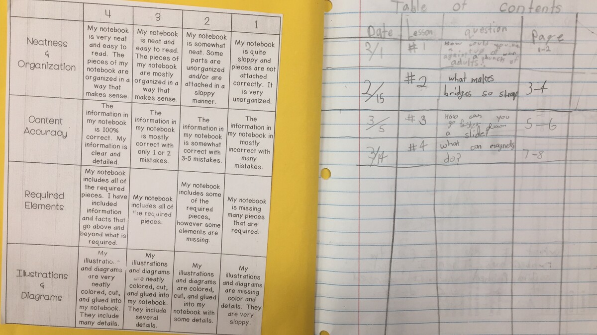 Student notebook featuring rubric and table of contents